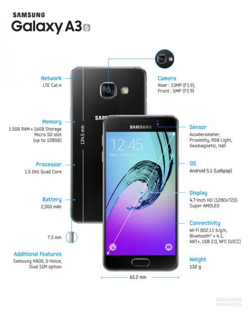 Galaxy A3 final 500x628