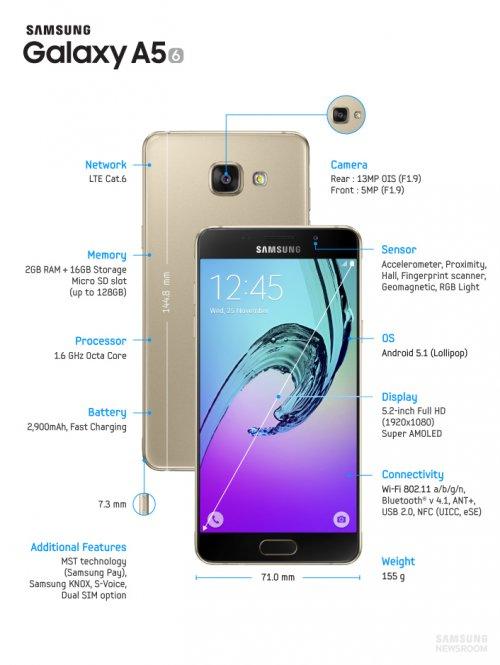 Galaxy A5 final 500x665