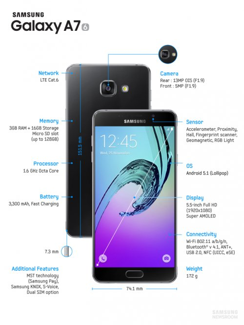 Galaxy A7 final 500x665