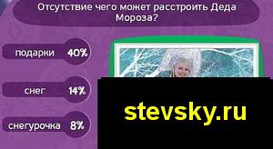 matreshka242