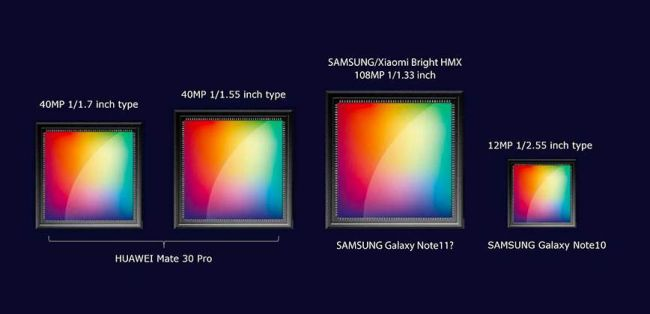samsung isocell bright hmx presented 2