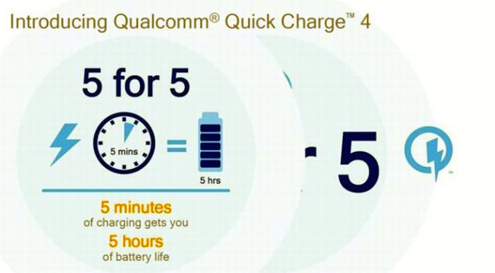 quick charge 4 0