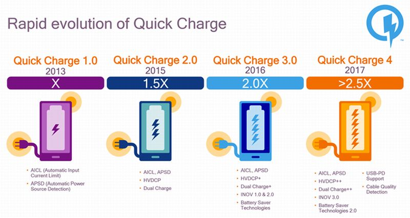 quick charge 40