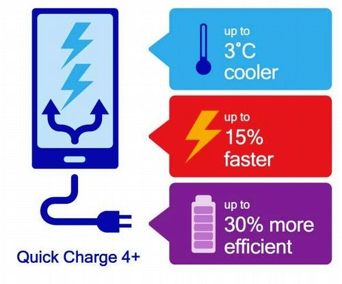 quick charge4plus