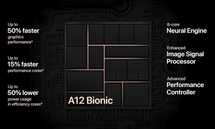 apple iphone a12 bionic specs